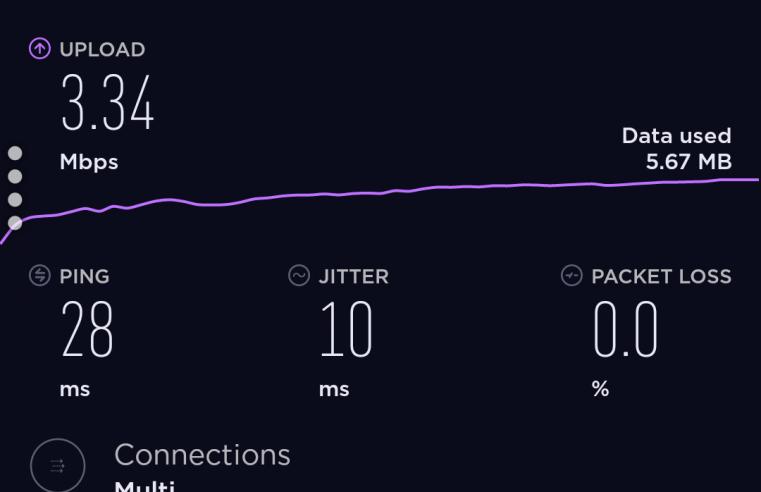Результат измерения скорости передачи информации на первой станции киевского метро, подключенной к 4G-интернету